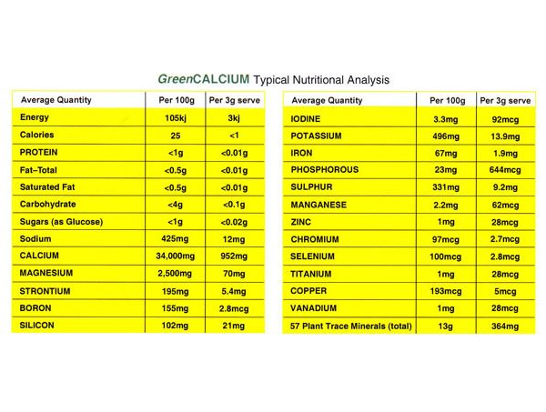 calcium-info
