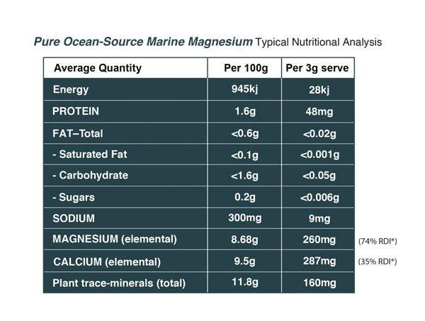 magnesium-info